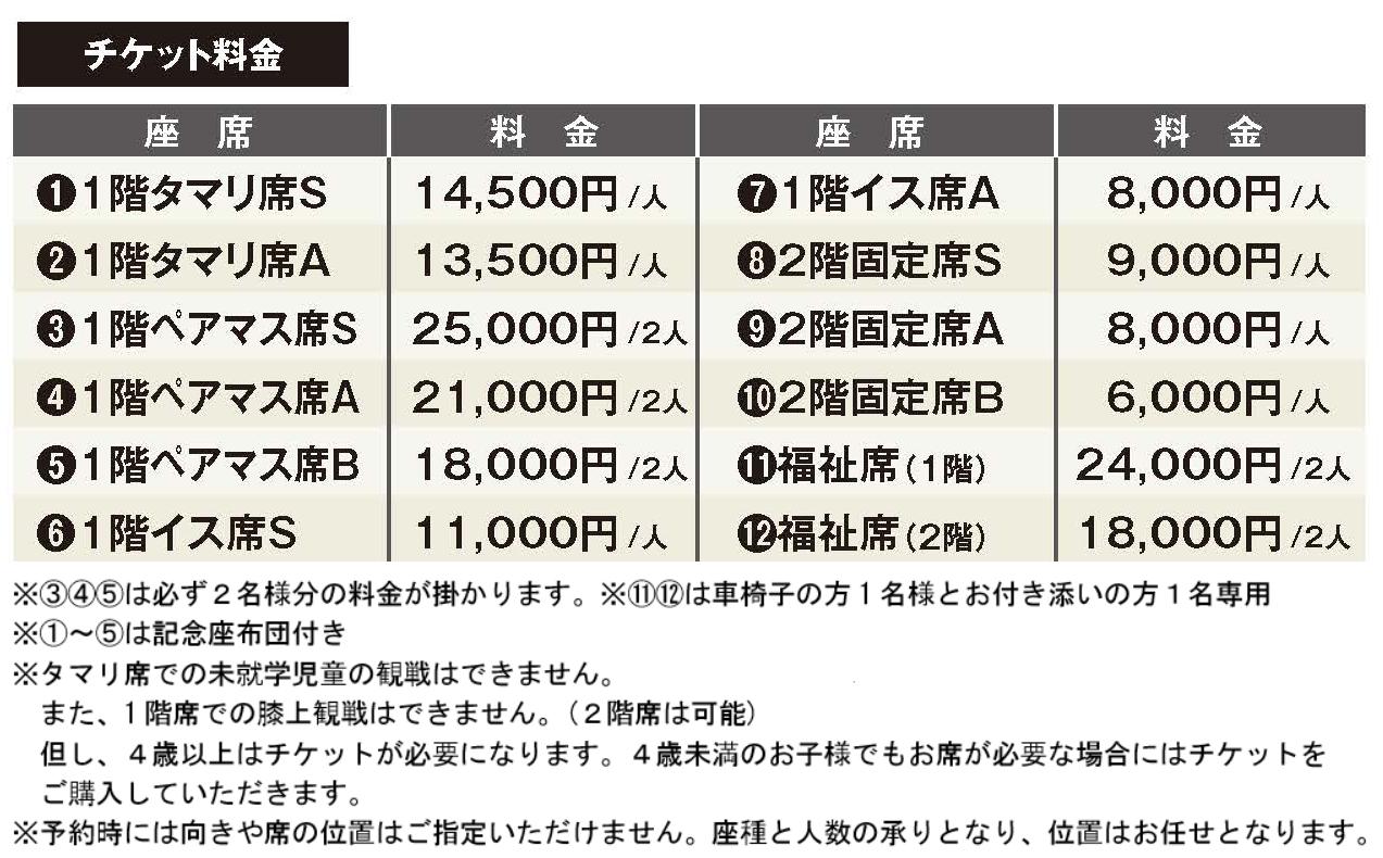 大相撲巡業越谷場所のチケット料金表